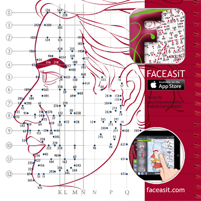 facial reflexology charts and diagrams of projection